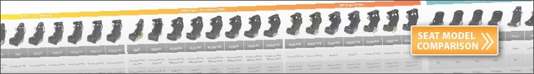 Racetech Seat Model Comparison